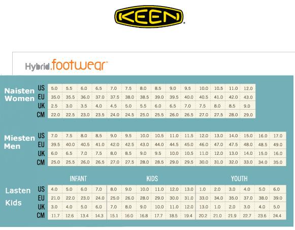 Keen Maryjane Shoes Size Chart